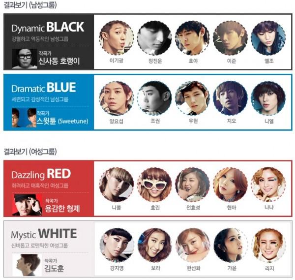 20121116_sbsgayo_idols-600x569