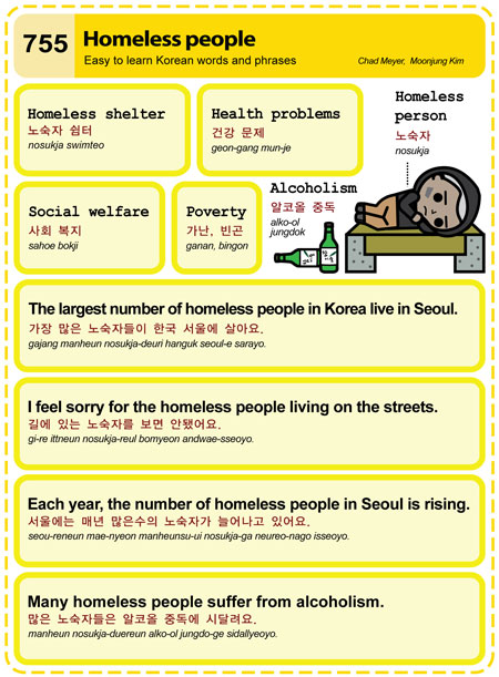 Homeless People