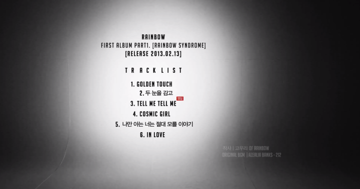 Syndrome Tracklist