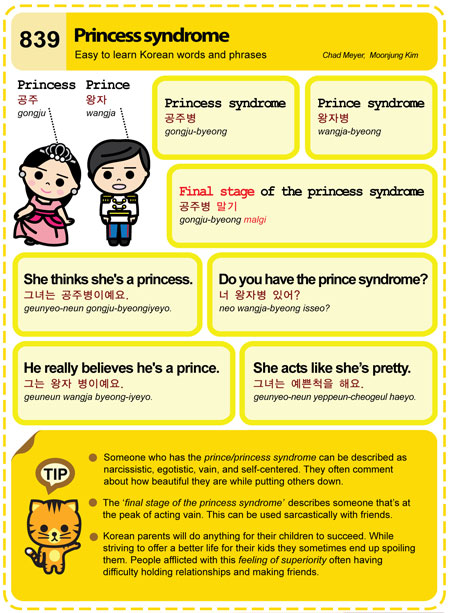Princess Syndrome