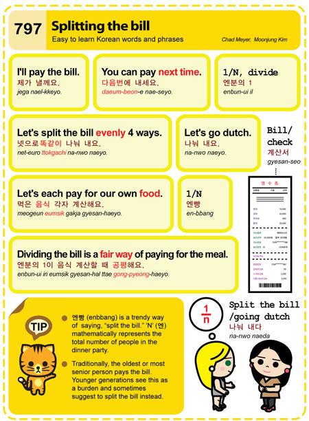 Splitting the Bill