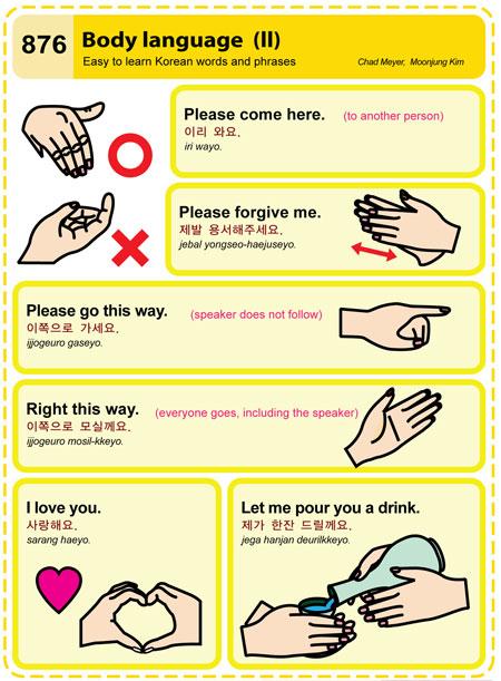 Body Language (2)