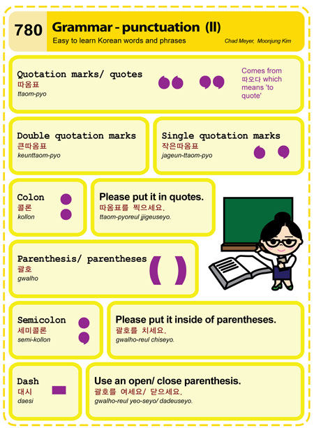 Grammar- Punctuation (2)