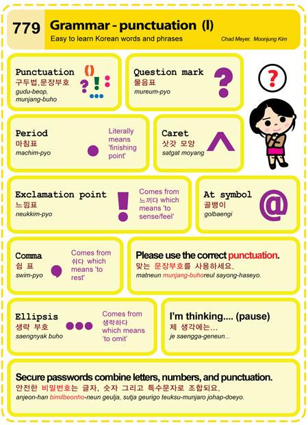 Grammar- Punctuation