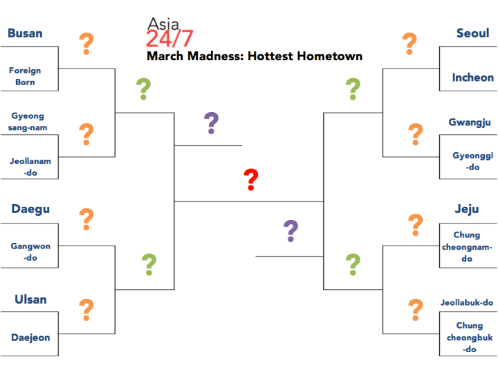 Hottest Hometown [Brackets Round 1]