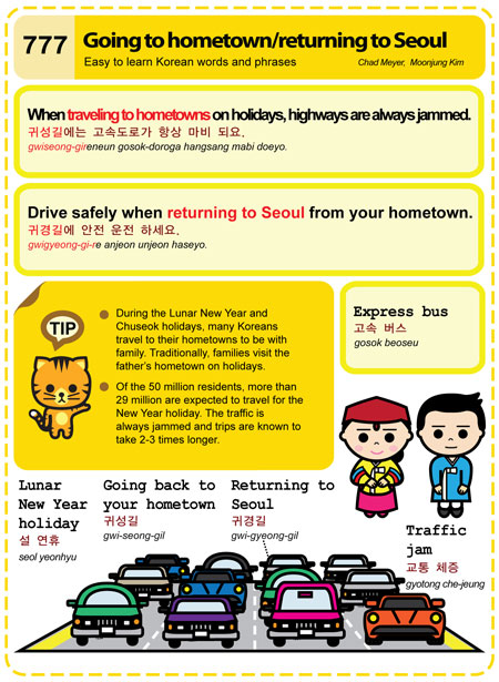 Going to Hometown:Returning to Seoul