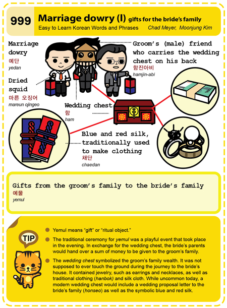 Marriage Dowry [Bride's Family]