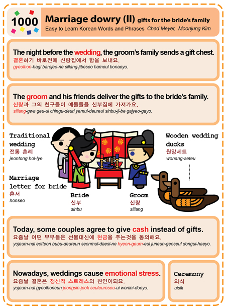 Marriage Dowry [Bride's Family] (2)