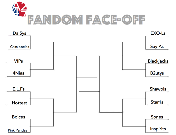 Fandom Face-Off [Bracket- Round 1]