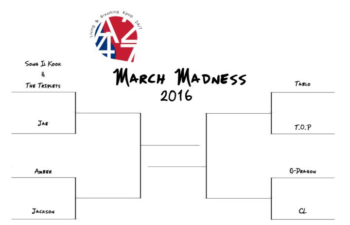 March Madness 2016 Bracket [Round 1]