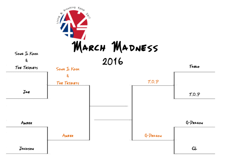 March Madness 2016 Bracket [Round 2]